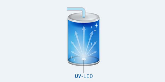UV除菌機能